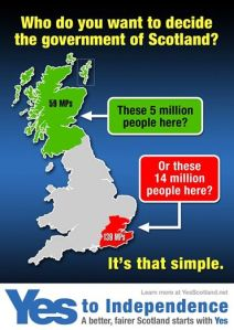 Scotland Yes